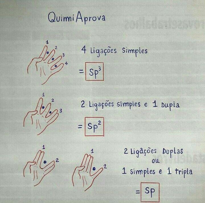 Química : Sp¹ - Sp² - Sp³ Dica para não errar