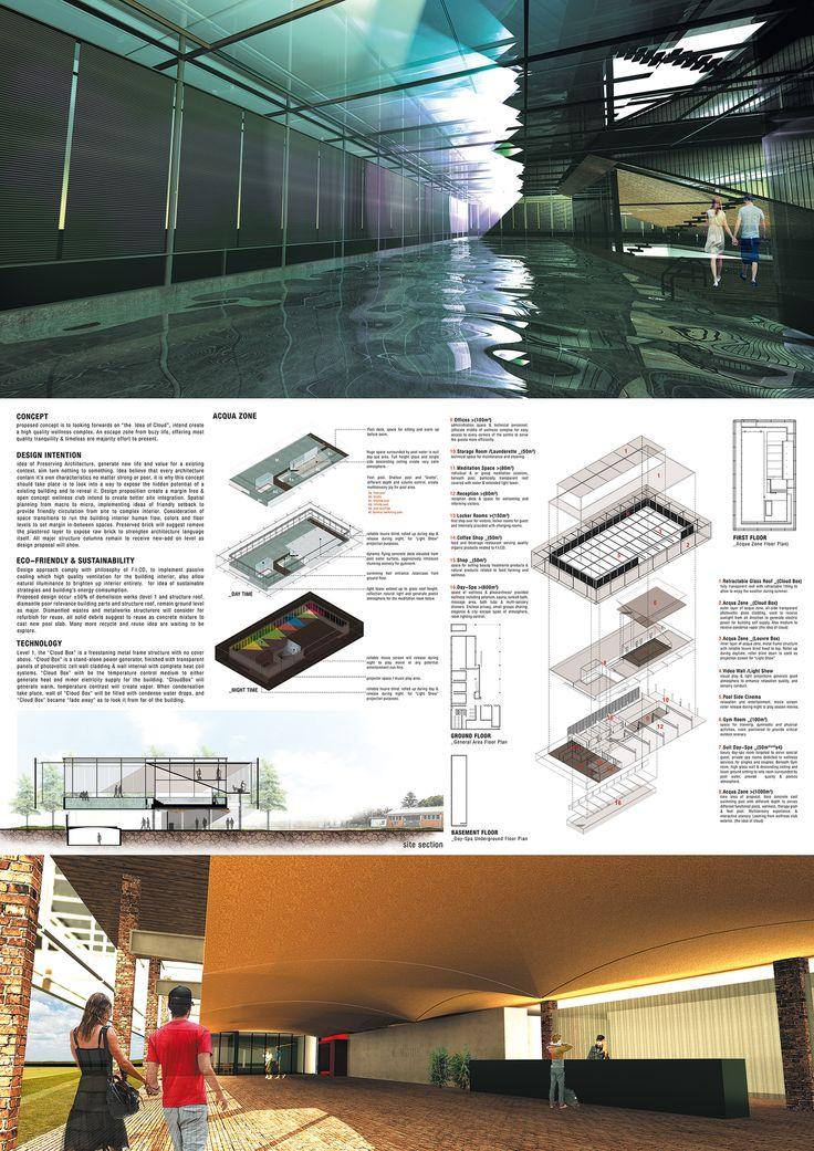 CYArchitecture&Interior (CHOON YONG HENG) - Team: 2469