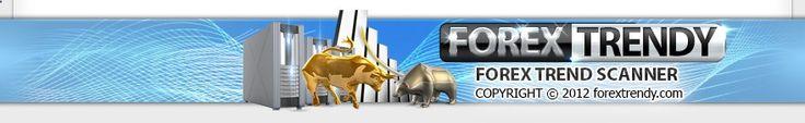 Forex Trendy, Best Trend Scanner, trading stocks, forex, stock market