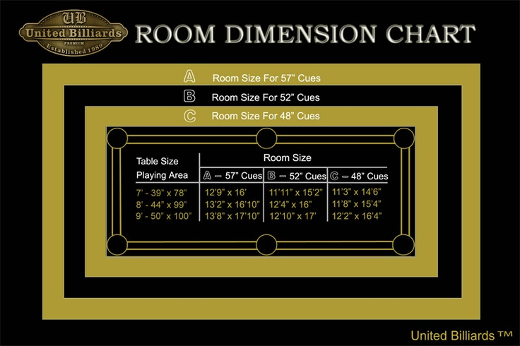 room poolroom thinkpawsitive sizes table of size pool a co