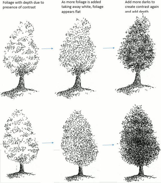 how to draw digital line art