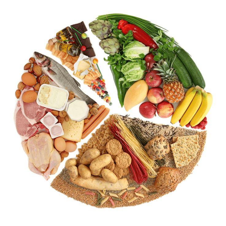 Питание — «обязательные продукты» При беременности питаться нужно правильно, все должно бить полезно.