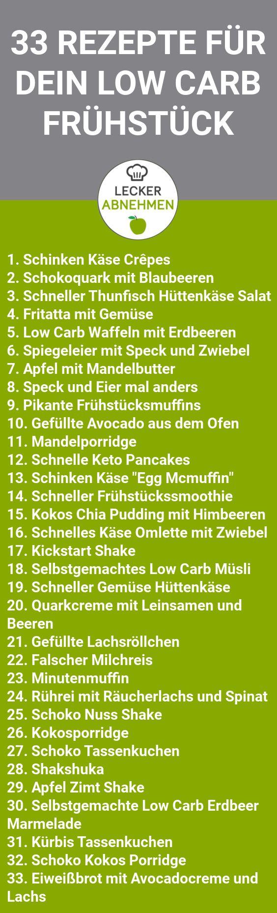 33 Rezepte für Ihr Low Carb Frühstück. Süß oder herzhaft: hier ist …   – Low Carb Rezepte