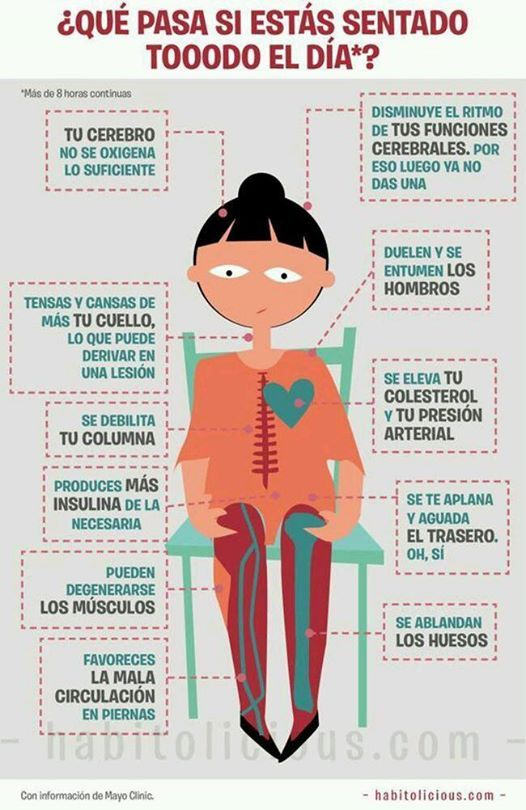 PSICOLOGOS PERU: QUE PASA SI ESTAS SENTADO TODO EL DIA