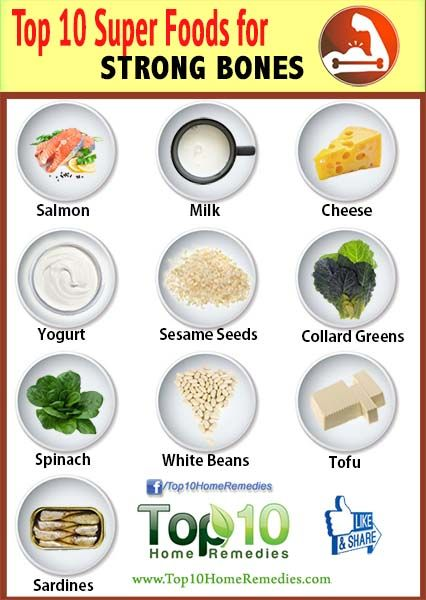 Top 10 Super Foods for Strong Bones