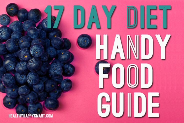 The 17 Day Diet Handy Food Guide - learn what is allowed on this healthy diet. Reach your goals with 17 Day Diet Complete app.