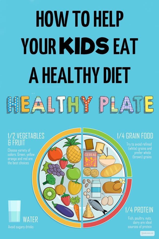 Do your kids eat a Healthy Diet? Do you know what a healthy diet for kids is? One that contains lots of fruit and vegetables. By a pediatrician