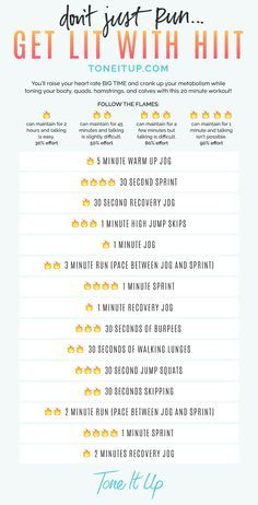 Running Workout meets High Intensity Interval Training (HIIT)!