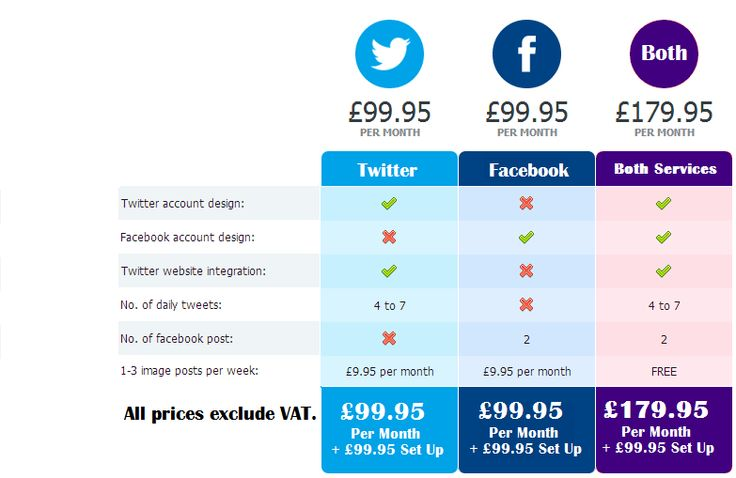 Social Media Marketing prices, free set up February!  http://www.effortless.it/social-media-marketing/