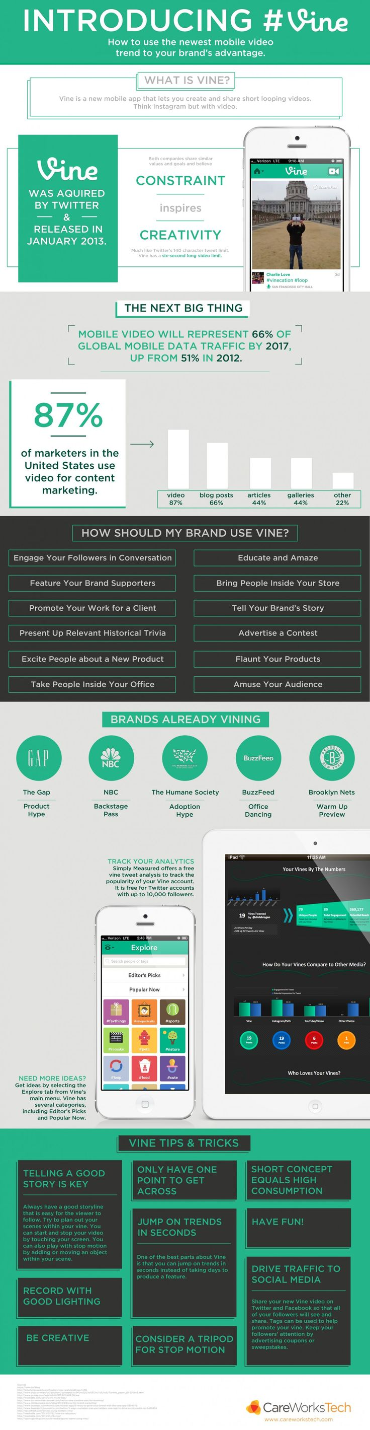 How Your Company Should Use #Vine.  #VideoMarketing #SocialMedia [Infographic]