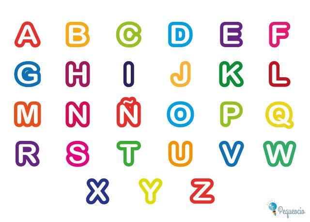 Abecedario El Abc De Las Letras Vocales Y Consonantes El