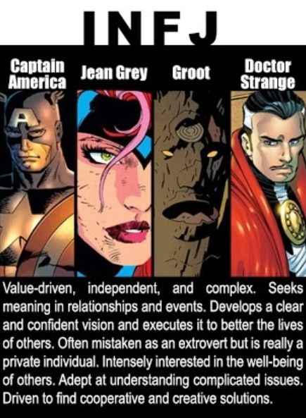 Marvel personality types this kind of made my day because i looovvvee jean grey and cap was my fave superhero( the second movie made me iffy) but yeah:)