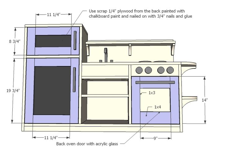 play kitchen plans | just glued my door backings on for now. Eventually I will get a ...