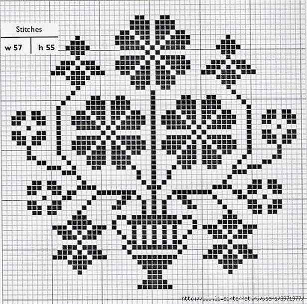 points de croix cross stitch monochrome arbre de vie point de croix point de croix. Black Bedroom Furniture Sets. Home Design Ideas
