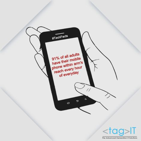 Its True right ? What about you folks?  Let us know your thoughts in comments! #TagITSolution #TechFacts #MobilePhone