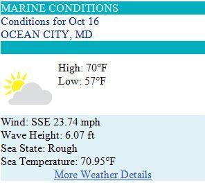 Ocean City Maryland Weather Forecast for Thursday, October 16, 2014 - After the rain, all sunshine! #ocmd