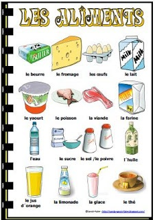 Aliments alimentation pinterest for Vocabulario cocina frances