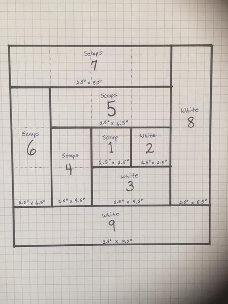 Best 25+ Log graph ideas on Pinterest Graph of log, Bullet - semilog graph paper