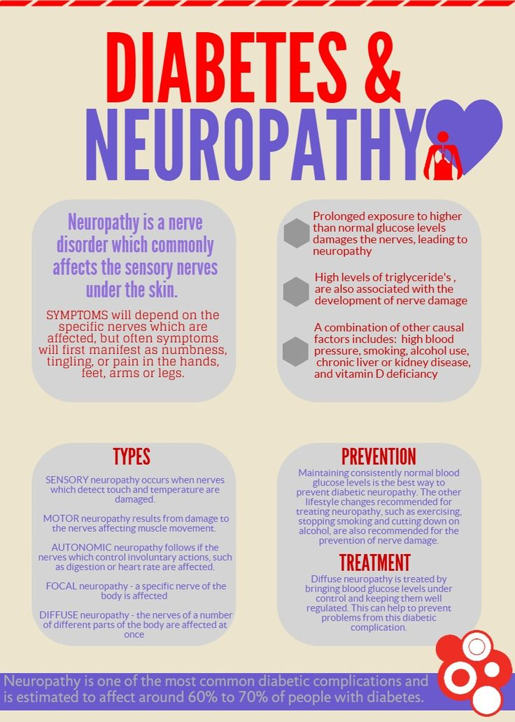 Diabetic Neuropathy Facts