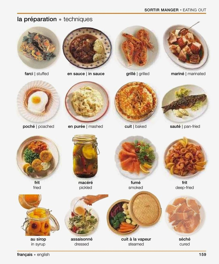 157 best images about french food vocabulary on pinterest for Anglais vocabulaire cuisine