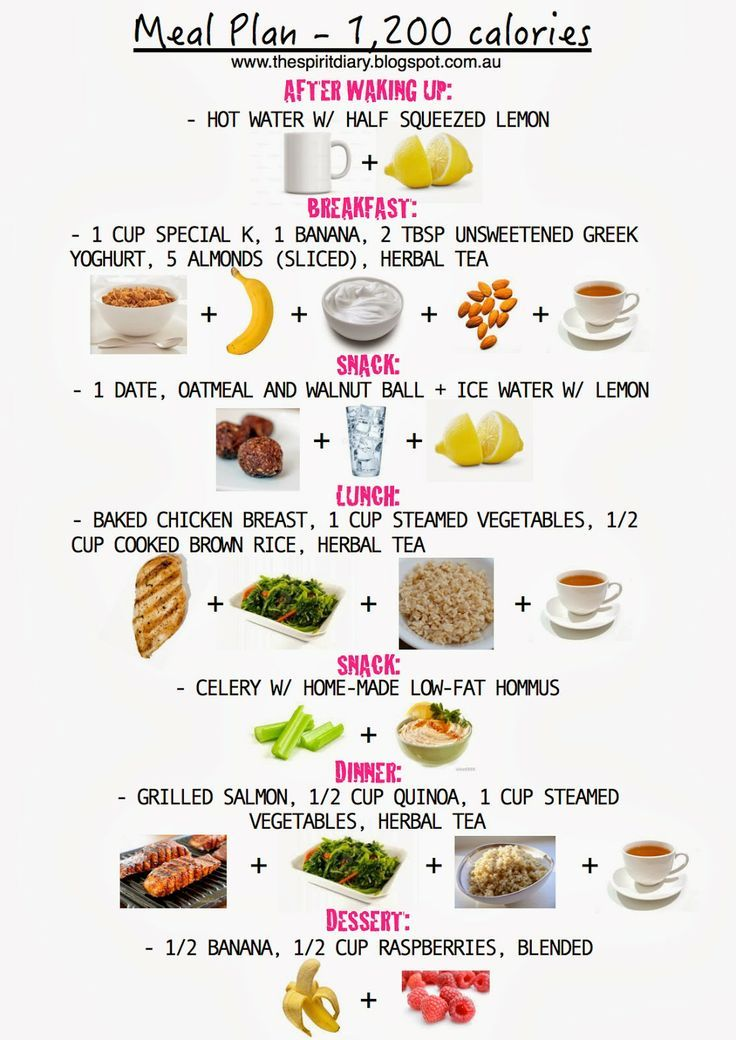 1000 calorie diet meal plan - Google Search