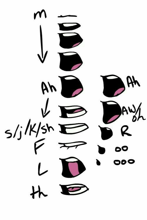 mouths  vowels  sounds  talking  text  how to draw manga