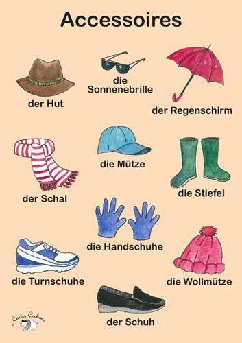 Learn German vocabulary for Spring: der Hut, die Sonnenbrille, der Regenschirm, der Schal, die Mütze, die Stiefel, die Turnschuhe, die Handschuhe, die Vollmütze, der Schuh    Deutsche Vokabelliste für Frühling, lerne diese Vokabeln.