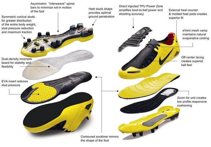 Nike Air Zoom Total 90 Laser Football Shoes Football