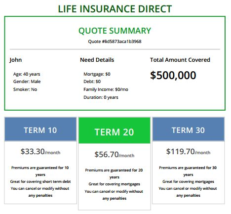 How to get the best term life insurance