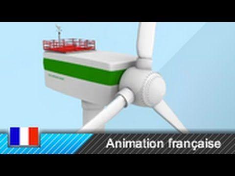 Fonctionnement d'une centrale éolienne (Animation 3D) - YouTube