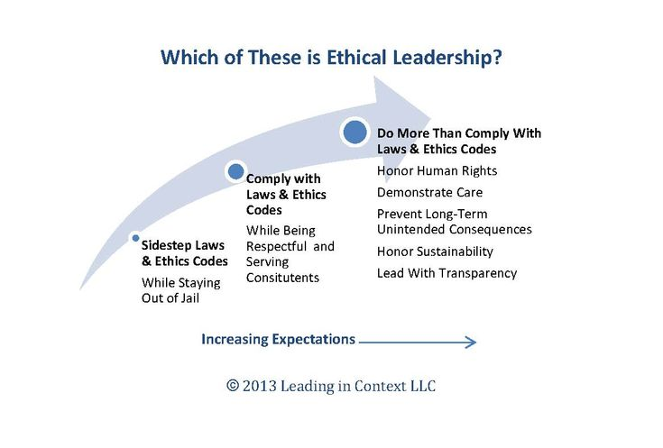 ethical lens summary Course number and title: genb 4350 business law and ethics  you should  include a brief conclusion after each lens/theory analysis.