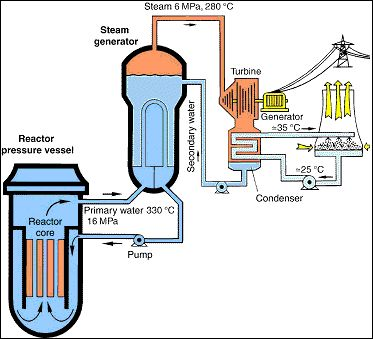 23 best strawbridge images on pinterest nuclear power nuclear 23 best strawbridge images on pinterest nuclear power nuclear force and nuclear energy ccuart Image collections