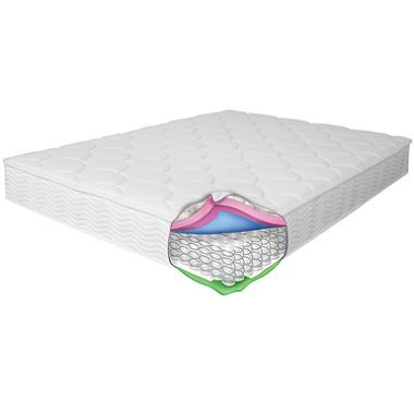 7 Best Images About Mattress Options On Pinterest The O