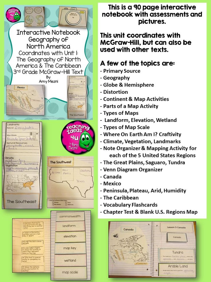 Interactive Notebook North America & United States