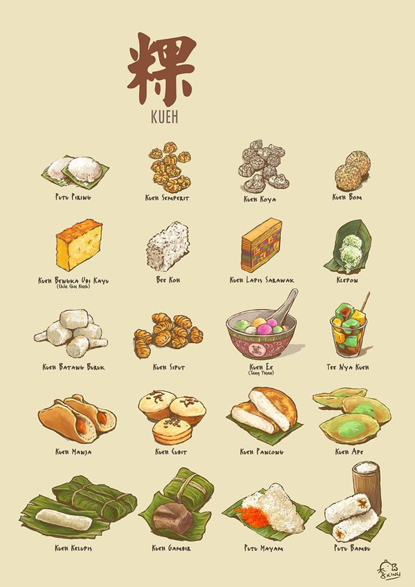 粿 | Kueh on Illustration Served