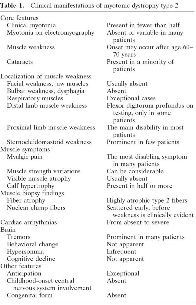 fibromyalgia causes symptoms and diagnosis essay Fibromyalgia is a condition that causes pain in muscles and soft tissues all over the body  what are the symptoms of fibromyalgia  a diagnosis of fibromyalgia.