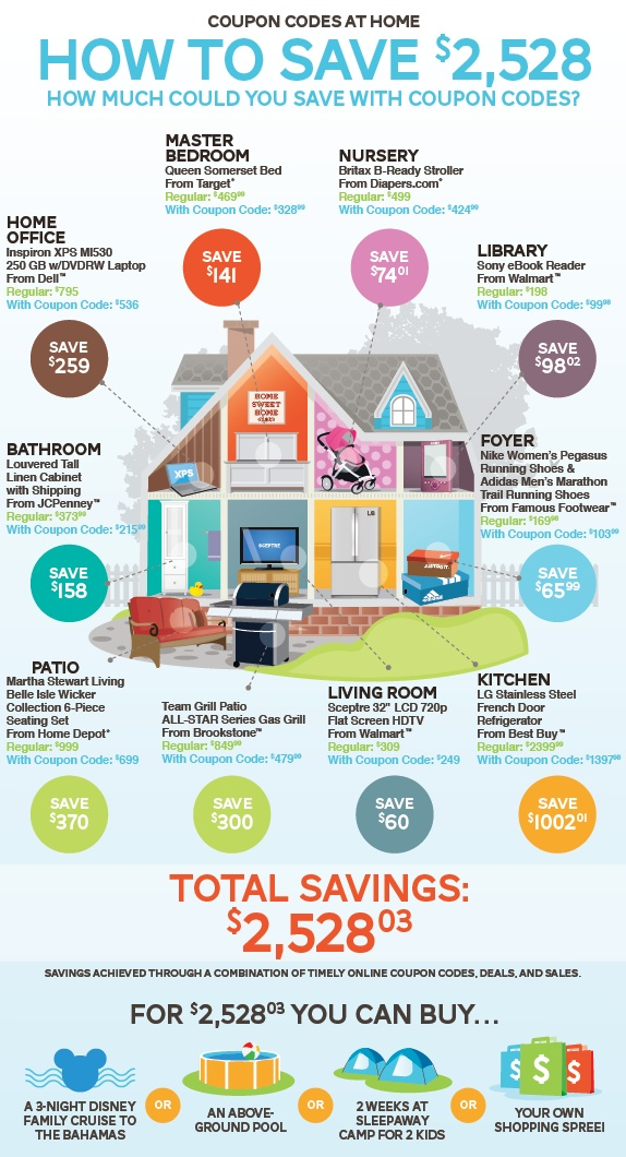 31 best Coupons images on Pinterest | Coupons, Fun stuff and ...