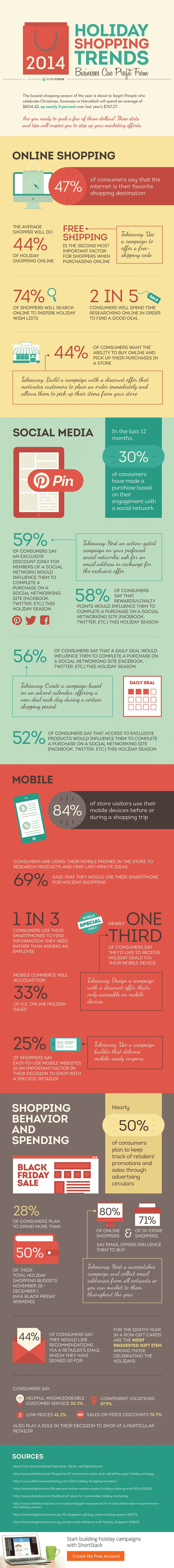 Holiday Shopping Trends Businesses Can Profit From #Infographic #socialmedia