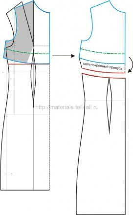 Russian site showing how to alter a standard dress pattern to create a pattern for an empire waist style that eliminates your either horizontal or should bust dart.