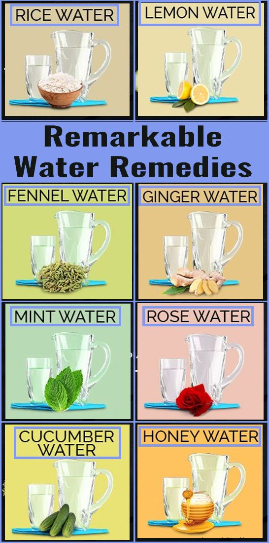8 Remarkable Water Remedies