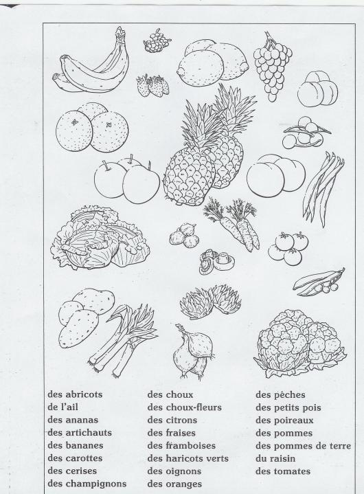 fruits and veggies in French