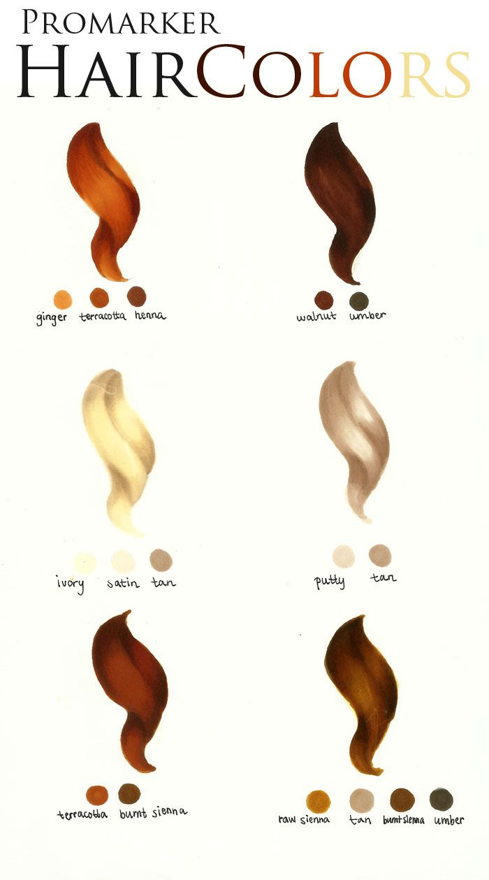 By sanzil.se: I loved the Promarker coloring tips here - 6 types of haircolours.