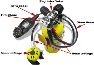 9 Common Reg Leaks and How to Fix Them | Scuba Diving Gear | Scuba Diving