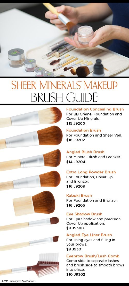 Guide to makeup brushes Can be cleaned with our tea tree original foaming soap!   www.ourlemongrassspa.com/lHanke