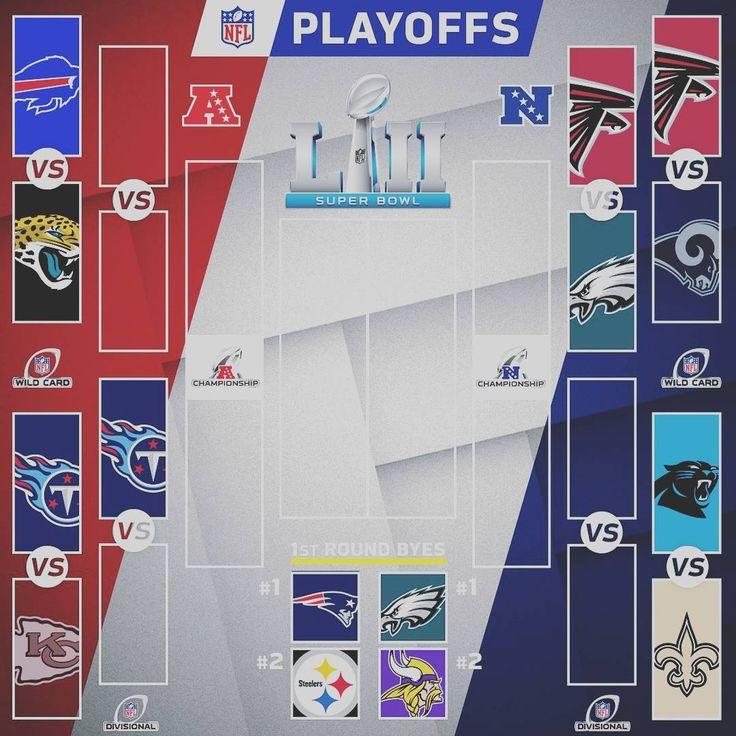 #NFL #NFC #AFC #Playoffs #WildCardRound Part.1 #2k17 #PhiladelphiaEagles #Philadelphia #Eagles #Philly #FlyEaglesFly #TrustTheProcess