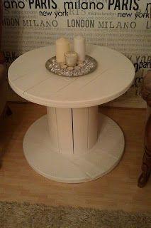 Charmed white: Kaapelikela-pöytäni, niin rakastan tätä!