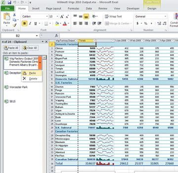 56 best Microsoft excel images on Pinterest Computer tips - Spreadsheet Software Programs