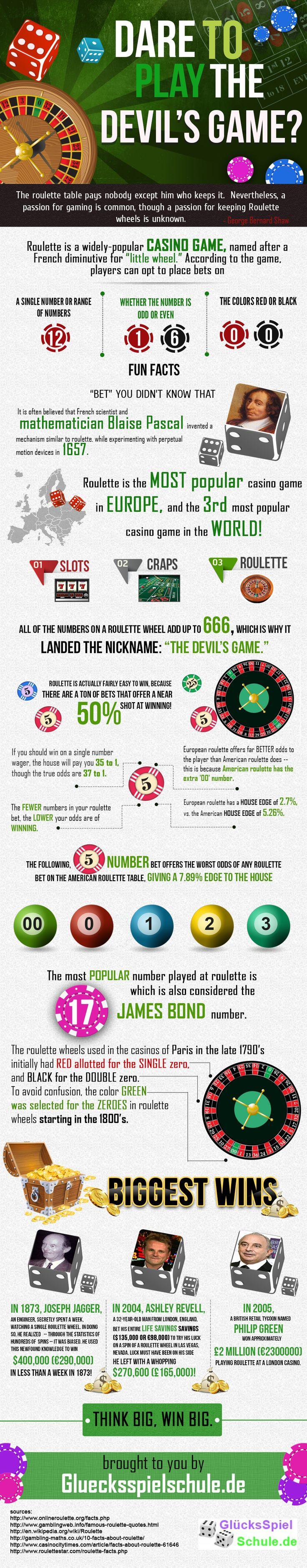 Casino royale interesting facts