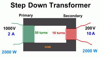 what is step down transformer pdf
