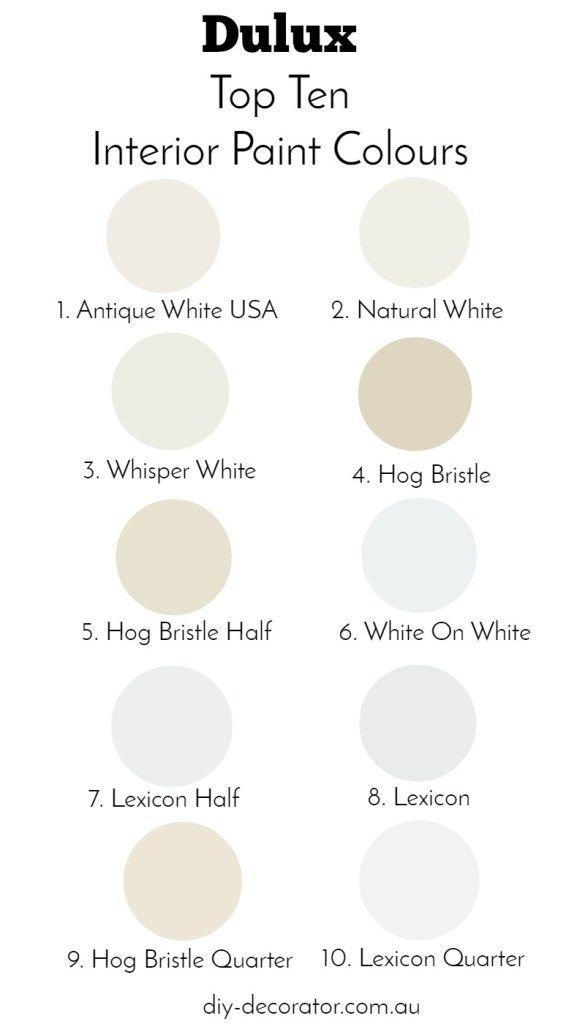 Dulux top 10 paint colours